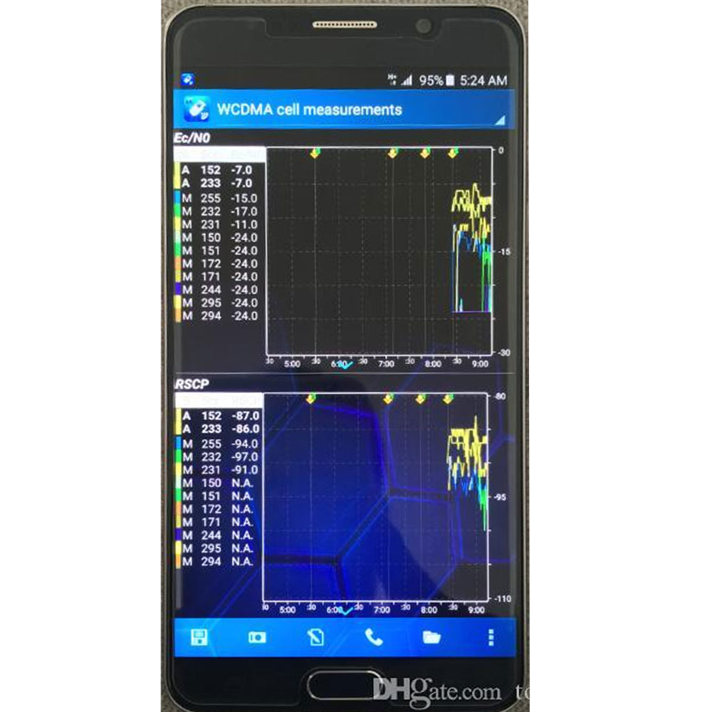 Photo of Samsung Note 5 Nemo Handy