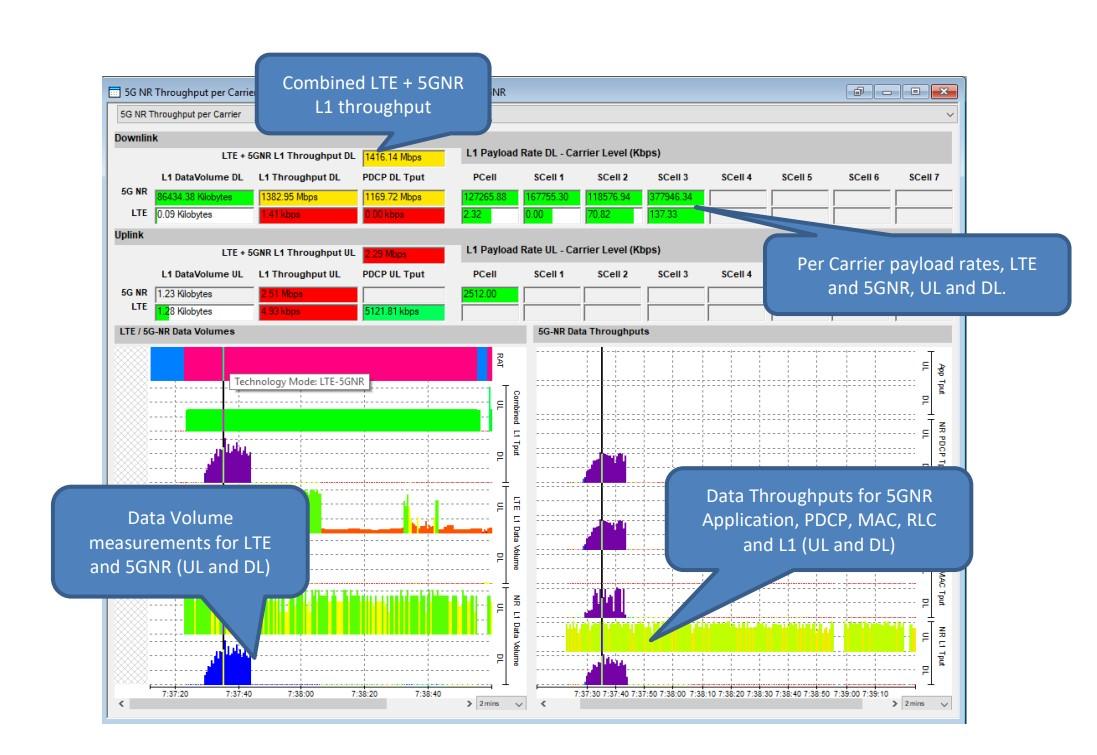 actix analyzer spotlight update 2