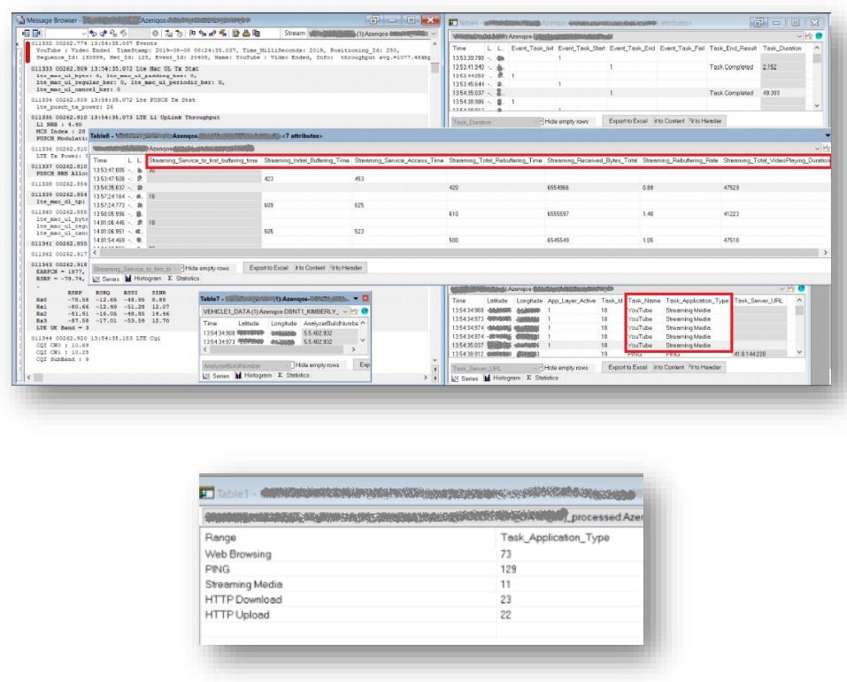 actix analyzer update